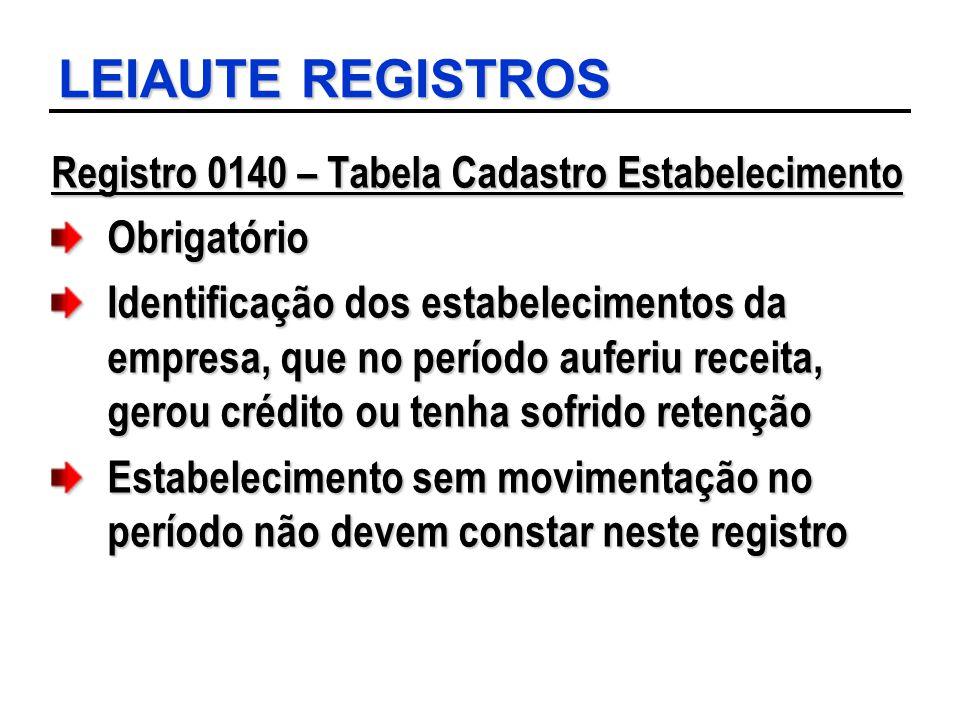 LEIAUTE REGISTROS Registro 0140 – Tabela Cadastro Estabelecimento Obrigatório Identificação dos estabelecimentos da empresa, que no período auferiu re