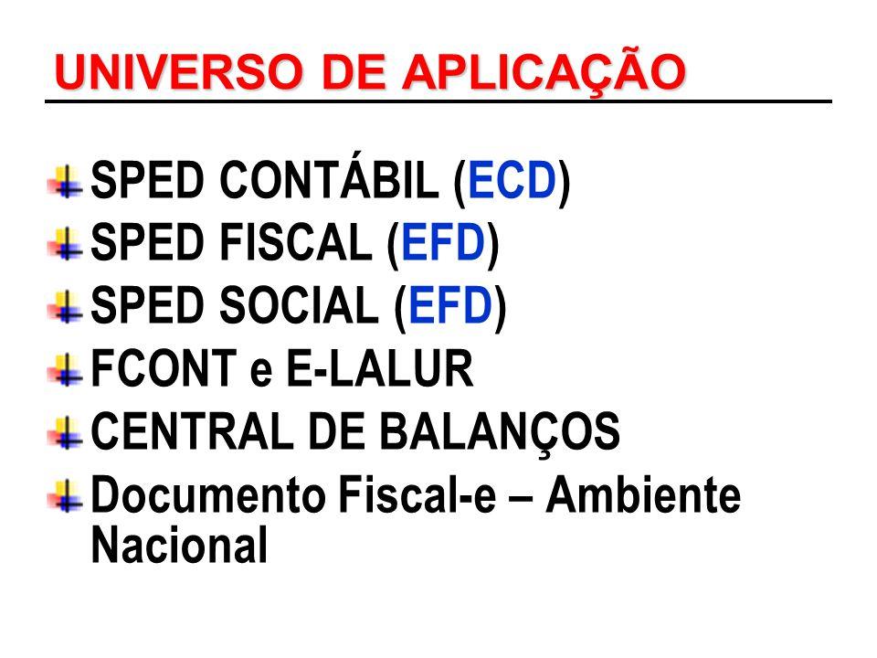 UNIVERSO DE APLICAÇÃO SPED CONTÁBIL (ECD) SPED FISCAL (EFD) SPED SOCIAL (EFD) FCONT e E-LALUR CENTRAL DE BALANÇOS Documento Fiscal-e – Ambiente Nacion