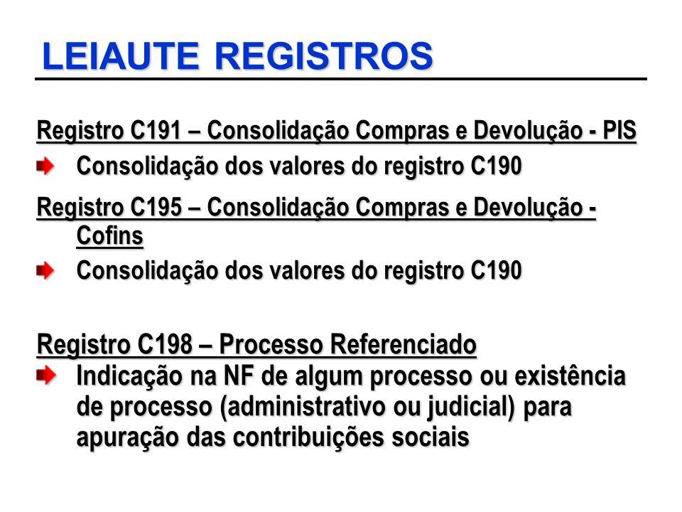 LEIAUTE REGISTROS Registro C191 – Consolidação Compras e Devolução - PIS Consolidação dos valores do registro C190 Registro C195 – Consolidação Compra
