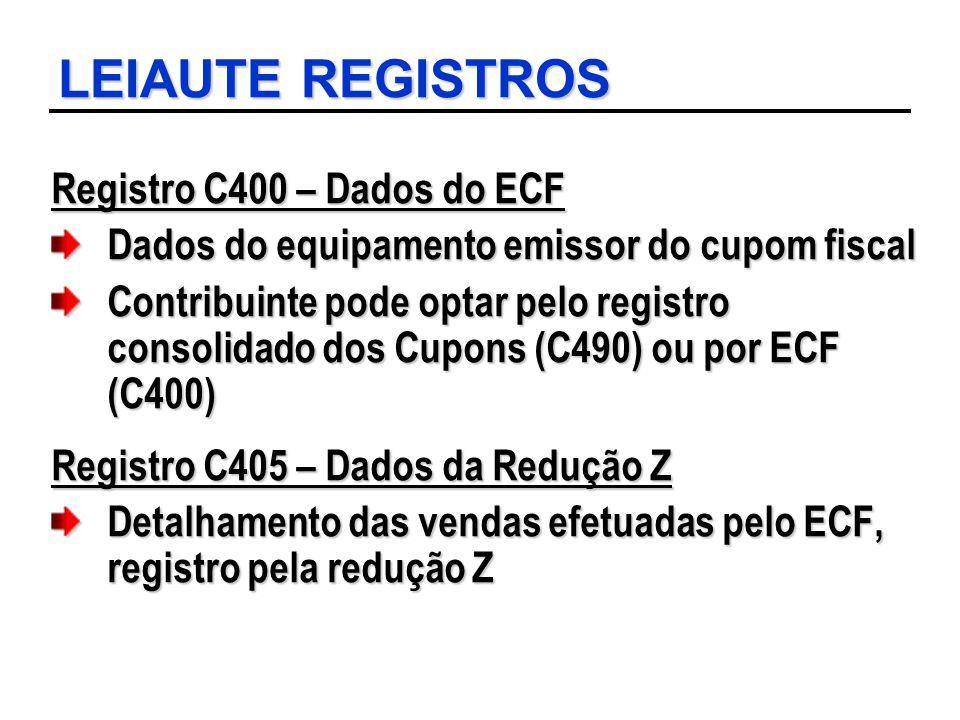 LEIAUTE REGISTROS Registro C400 – Dados do ECF Dados do equipamento emissor do cupom fiscal Contribuinte pode optar pelo registro consolidado dos Cupo