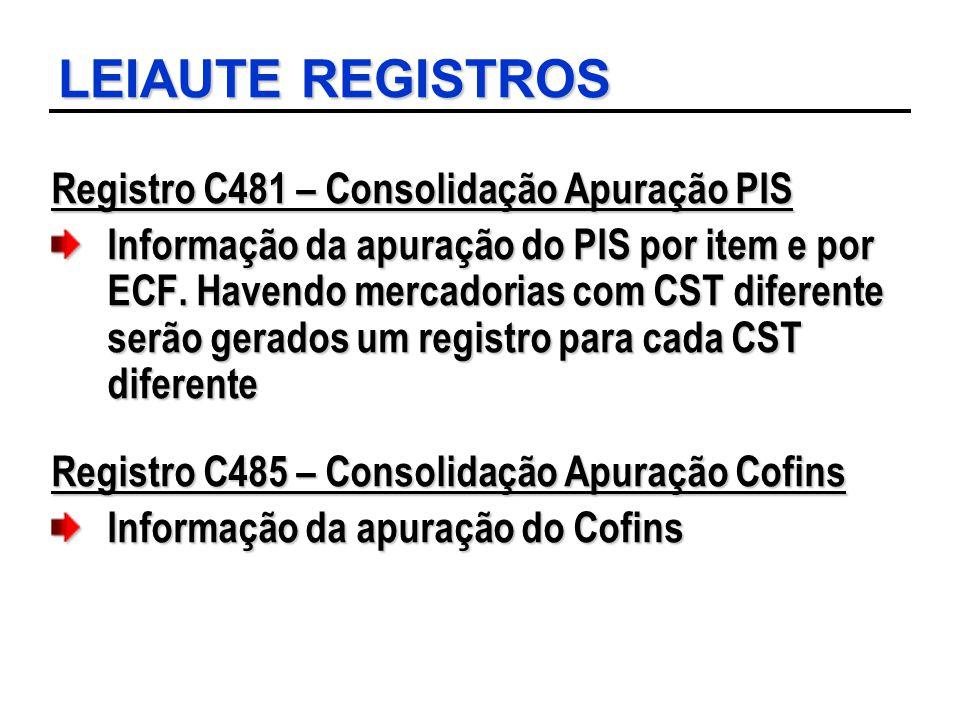 LEIAUTE REGISTROS Registro C481 – Consolidação Apuração PIS Informação da apuração do PIS por item e por ECF. Havendo mercadorias com CST diferente se