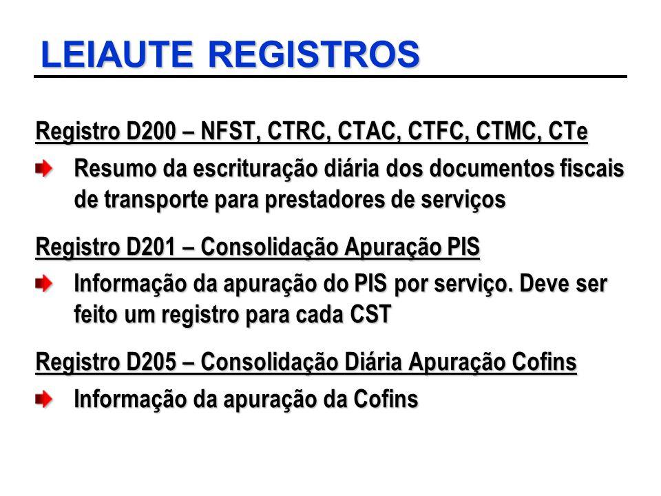 LEIAUTE REGISTROS Registro D200 – NFST, CTRC, CTAC, CTFC, CTMC, CTe Resumo da escrituração diária dos documentos fiscais de transporte para prestadore
