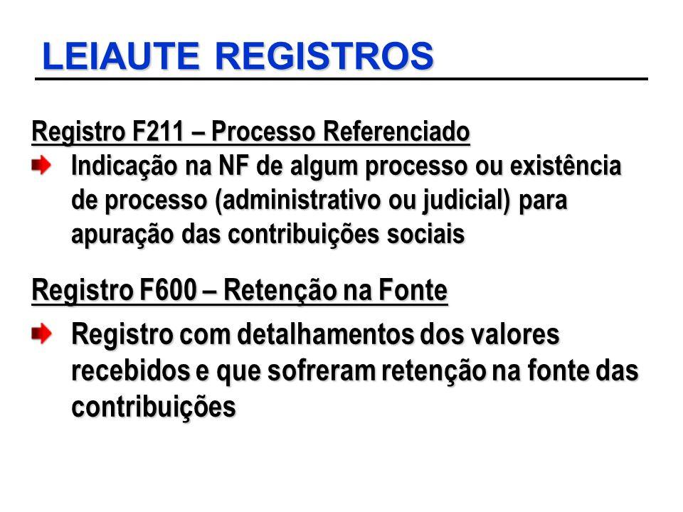 LEIAUTE REGISTROS Registro F211 – Processo Referenciado Indicação na NF de algum processo ou existência de processo (administrativo ou judicial) para
