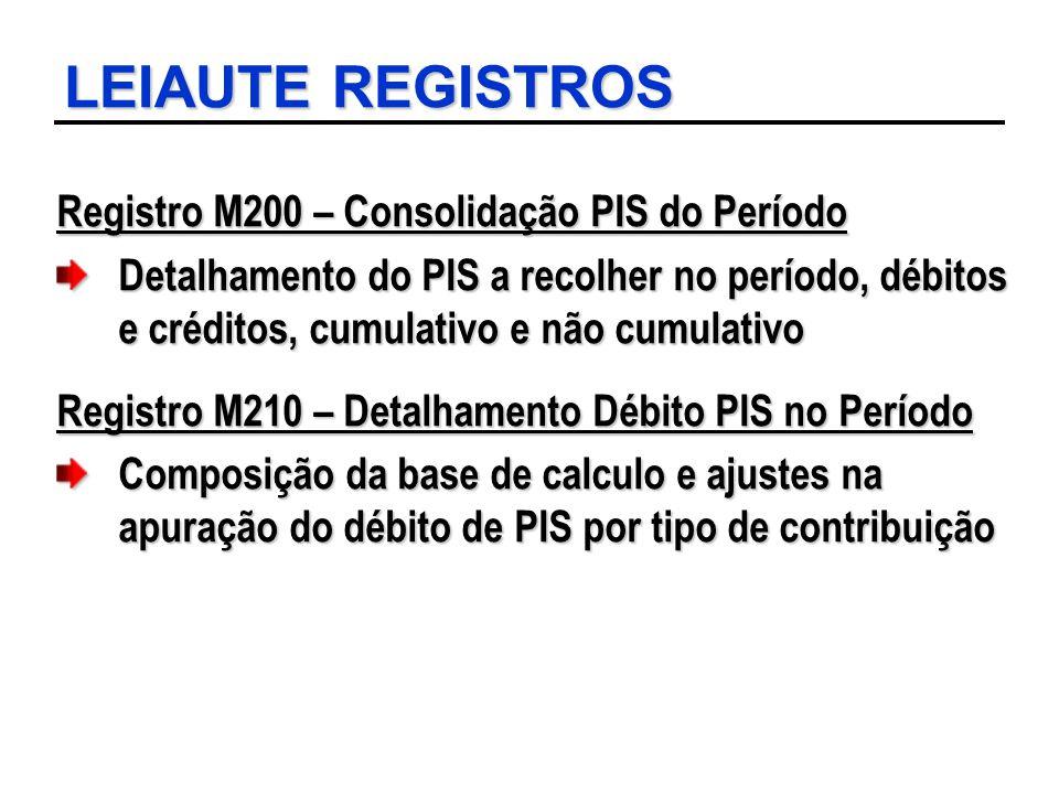 LEIAUTE REGISTROS Registro M200 – Consolidação PIS do Período Detalhamento do PIS a recolher no período, débitos e créditos, cumulativo e não cumulati