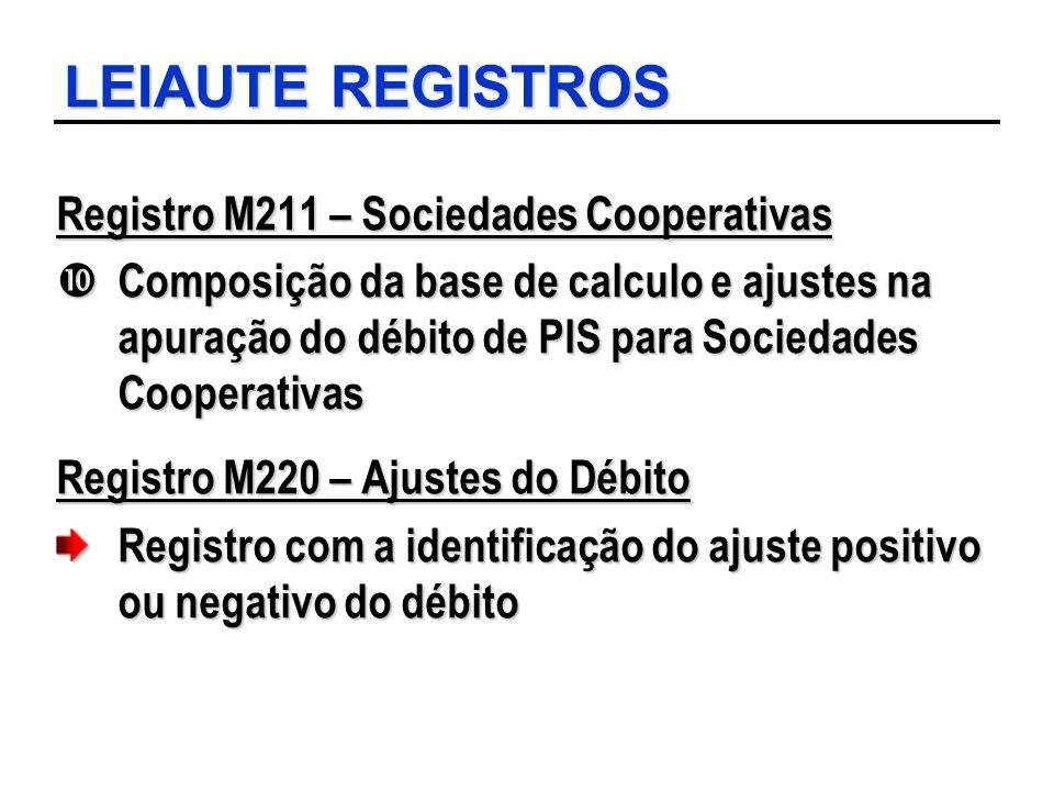 LEIAUTE REGISTROS Registro M211 – Sociedades Cooperativas  Composição da base de calculo e ajustes na apuração do débito de PIS para Sociedades Coope