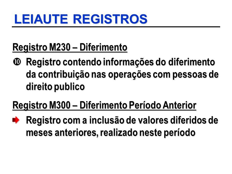 LEIAUTE REGISTROS Registro M230 – Diferimento  Registro contendo informações do diferimento da contribuição nas operações com pessoas de direito publ