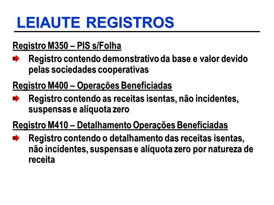 LEIAUTE REGISTROS Registro M350 – PIS s/Folha Registro contendo demonstrativo da base e valor devido pelas sociedades cooperativas Registro M400 – Ope