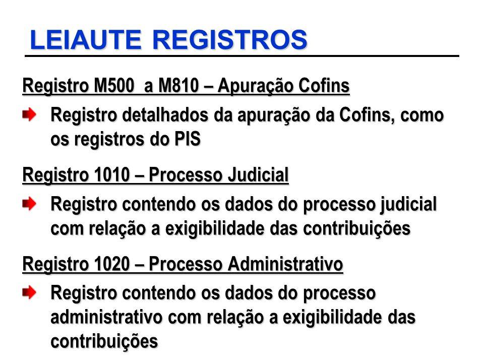 LEIAUTE REGISTROS Registro M500 a M810 – Apuração Cofins Registro detalhados da apuração da Cofins, como os registros do PIS Registro 1010 – Processo
