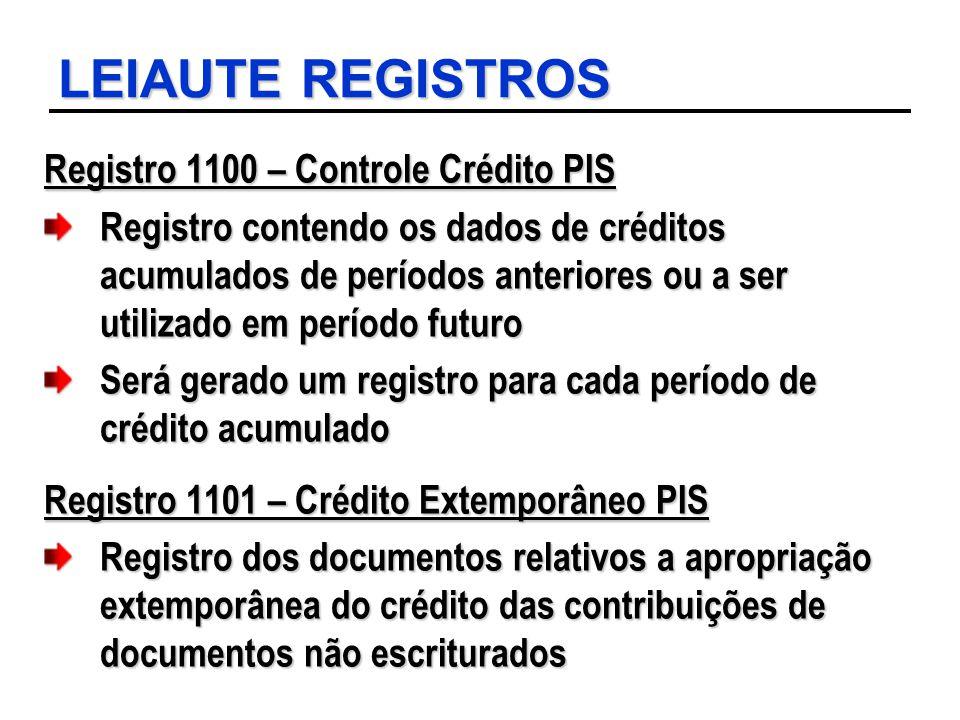 LEIAUTE REGISTROS Registro 1100 – Controle Crédito PIS Registro contendo os dados de créditos acumulados de períodos anteriores ou a ser utilizado em