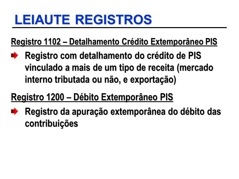 LEIAUTE REGISTROS Registro 1102 – Detalhamento Crédito Extemporâneo PIS Registro com detalhamento do crédito de PIS vinculado a mais de um tipo de rec