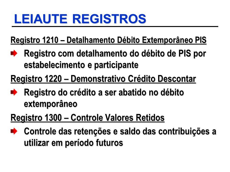LEIAUTE REGISTROS Registro 1210 – Detalhamento Débito Extemporâneo PIS Registro com detalhamento do débito de PIS por estabelecimento e participante R
