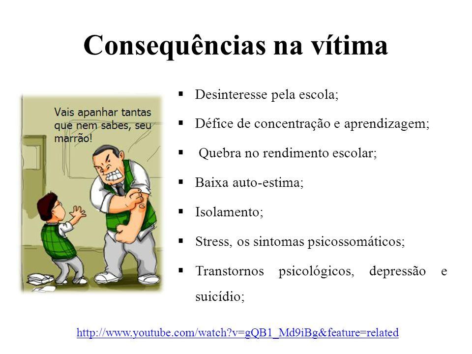Consequências na vítima  Desinteresse pela escola;  Défice de concentração e aprendizagem;  Quebra no rendimento escolar;  Baixa auto-estima;  Is