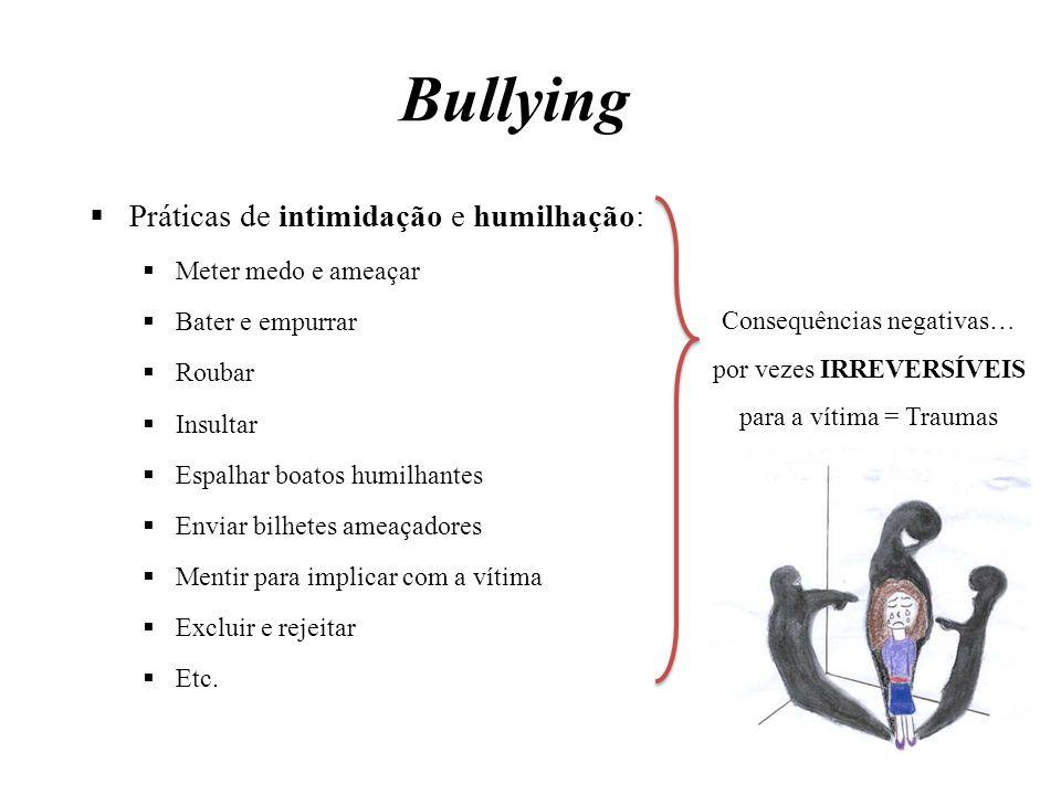 Bullying  Práticas de intimidação e humilhação:  Meter medo e ameaçar  Bater e empurrar  Roubar  Insultar  Espalhar boatos humilhantes  Enviar