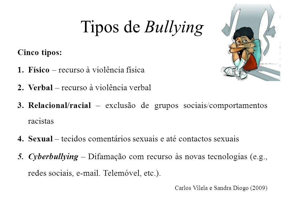 Cinco tipos: 1.Físico – recurso à violência física 2.Verbal – recurso à violência verbal 3.Relacional/racial – exclusão de grupos sociais/comportament