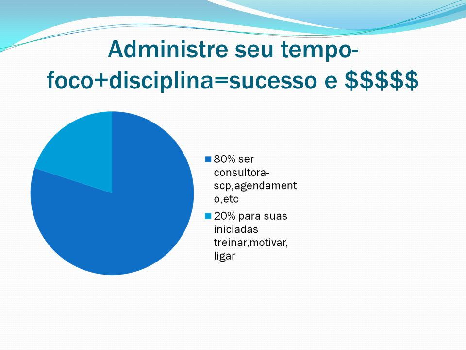 Administre seu tempo- foco+disciplina=sucesso e $$$$$