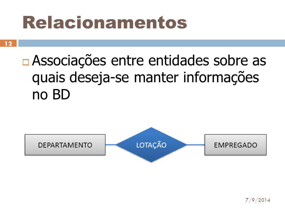 Relacionamentos  Associações entre entidades sobre as quais deseja-se manter informações no BD 7/9/2014 12
