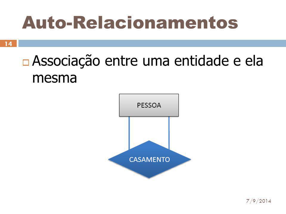 Auto-Relacionamentos  Associação entre uma entidade e ela mesma 7/9/2014 14