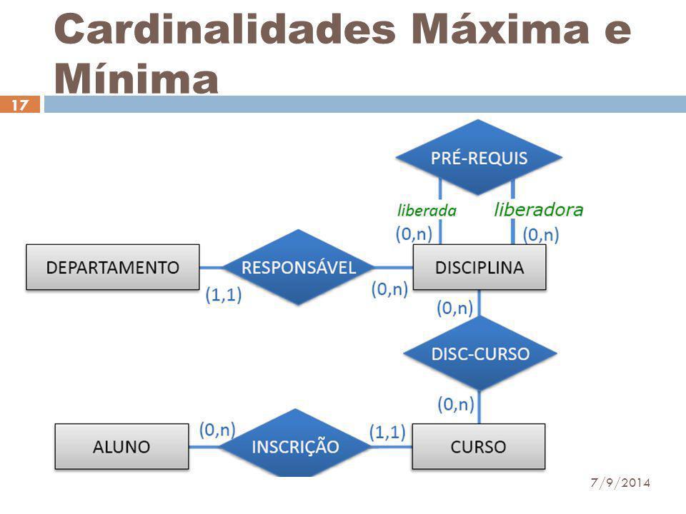 Cardinalidades Máxima e Mínima 7/9/2014 17