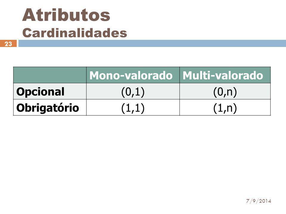 Atributos Cardinalidades 7/9/2014 23 Mono-valoradoMulti-valorado Opcional(0,1)(0,n) Obrigatório(1,1)(1,n)