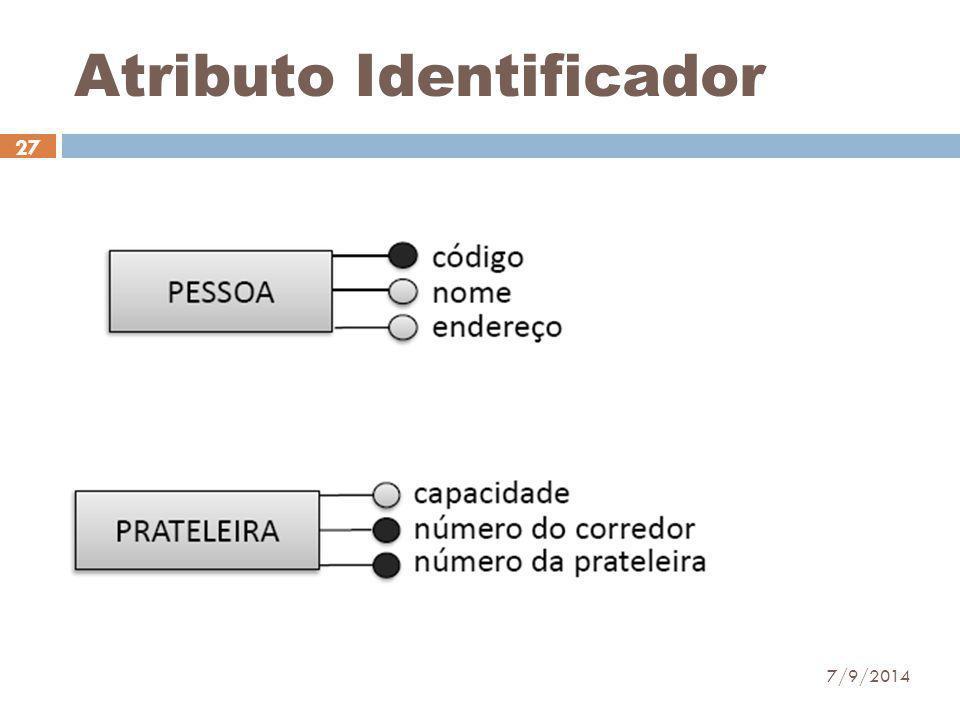 Atributo Identificador 7/9/2014 27