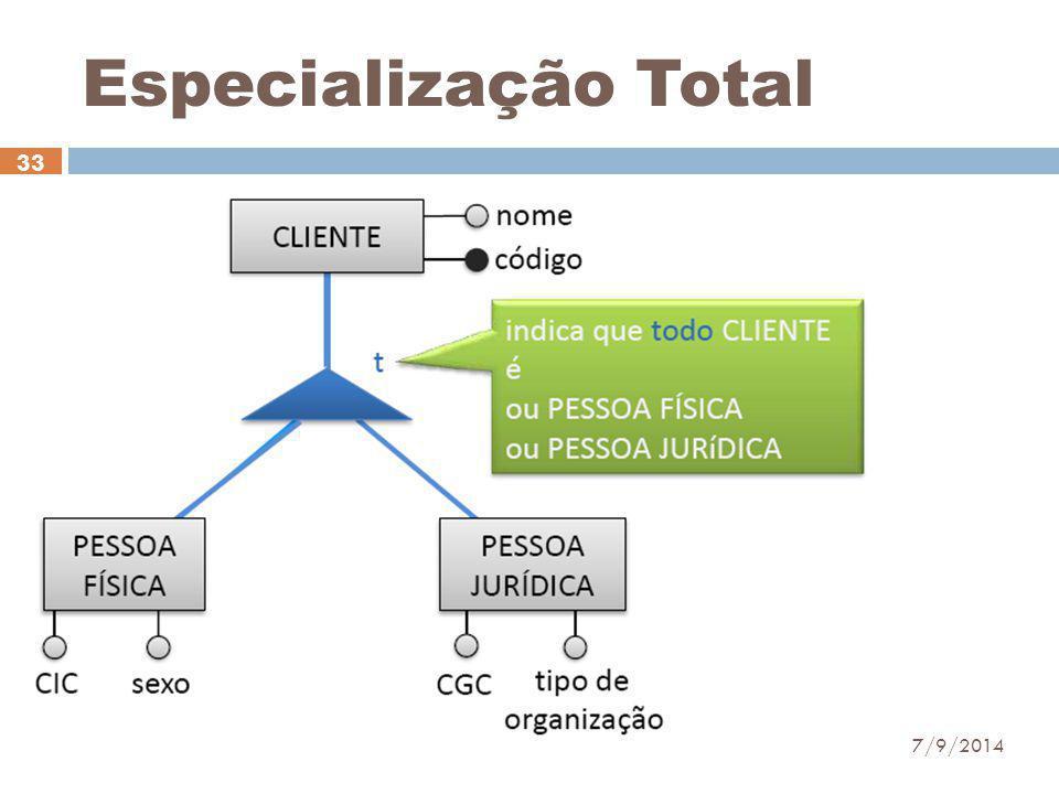 Especialização Total 7/9/2014 33