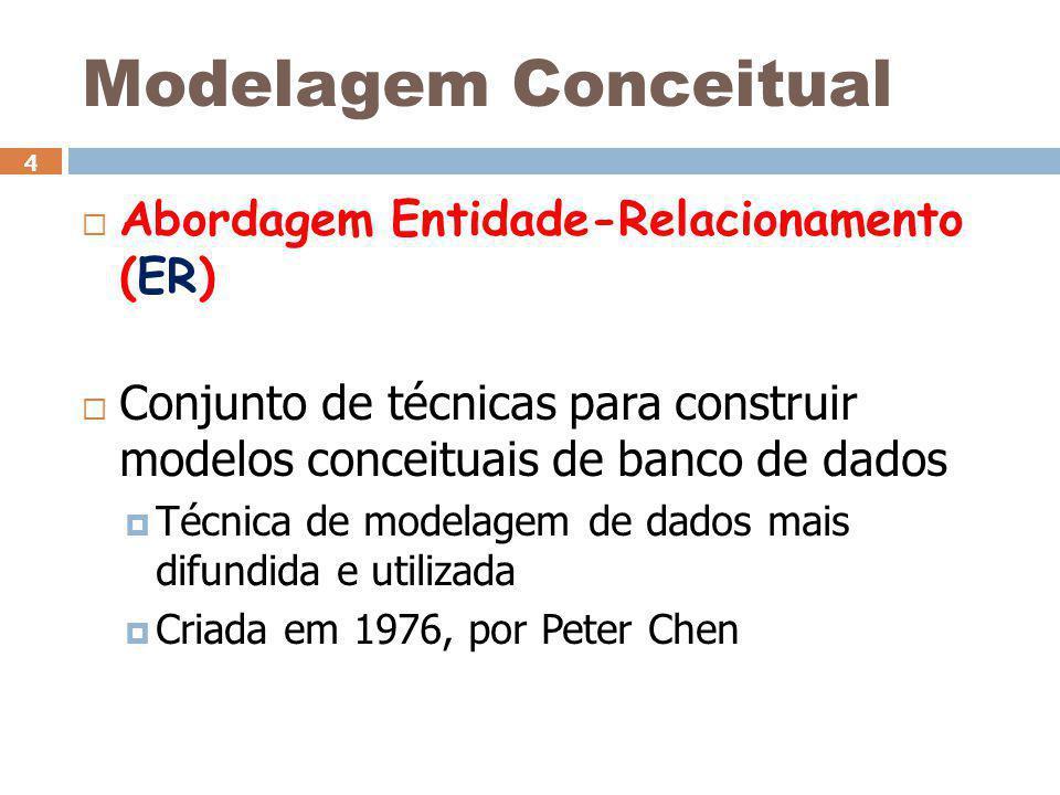 Modelagem Conceitual  Abordagem Entidade-Relacionamento (ER)  Conjunto de técnicas para construir modelos conceituais de banco de dados  Técnica de