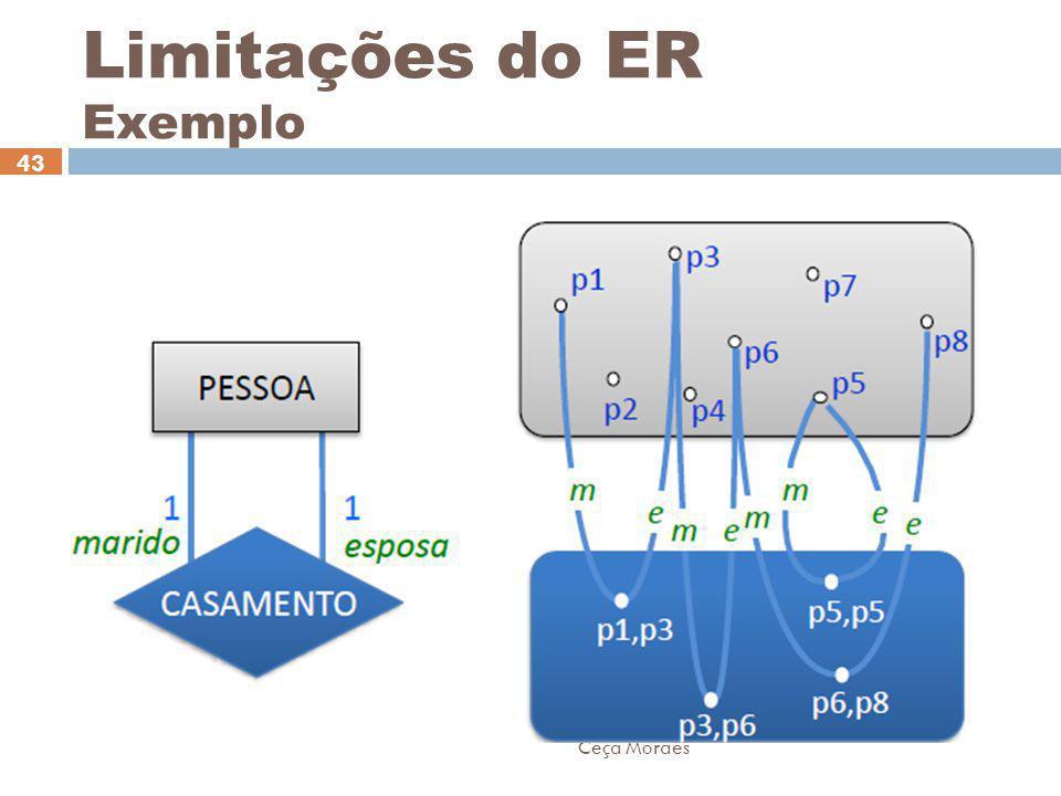 Ceça Moraes 43 Limitações do ER Exemplo