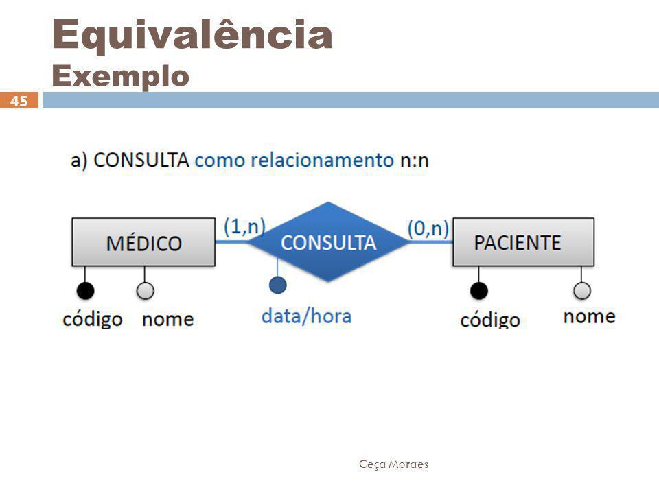 Ceça Moraes 45 Equivalência Exemplo