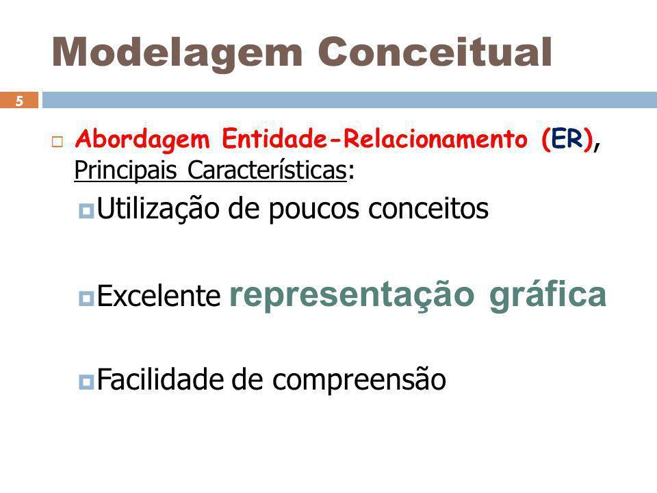 Modelagem Conceitual  Abordagem Entidade-Relacionamento (ER), Principais Características:  Utilização de poucos conceitos  Excelente representação