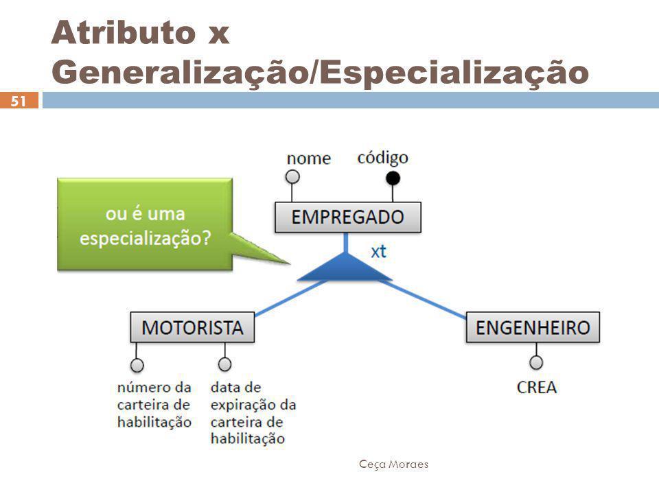 Ceça Moraes 51 Atributo x Generalização/Especialização
