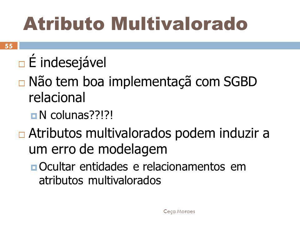 Ceça Moraes 55 Atributo Multivalorado  É indesejável  Não tem boa implementaçã com SGBD relacional  N colunas??!?!  Atributos multivalorados podem