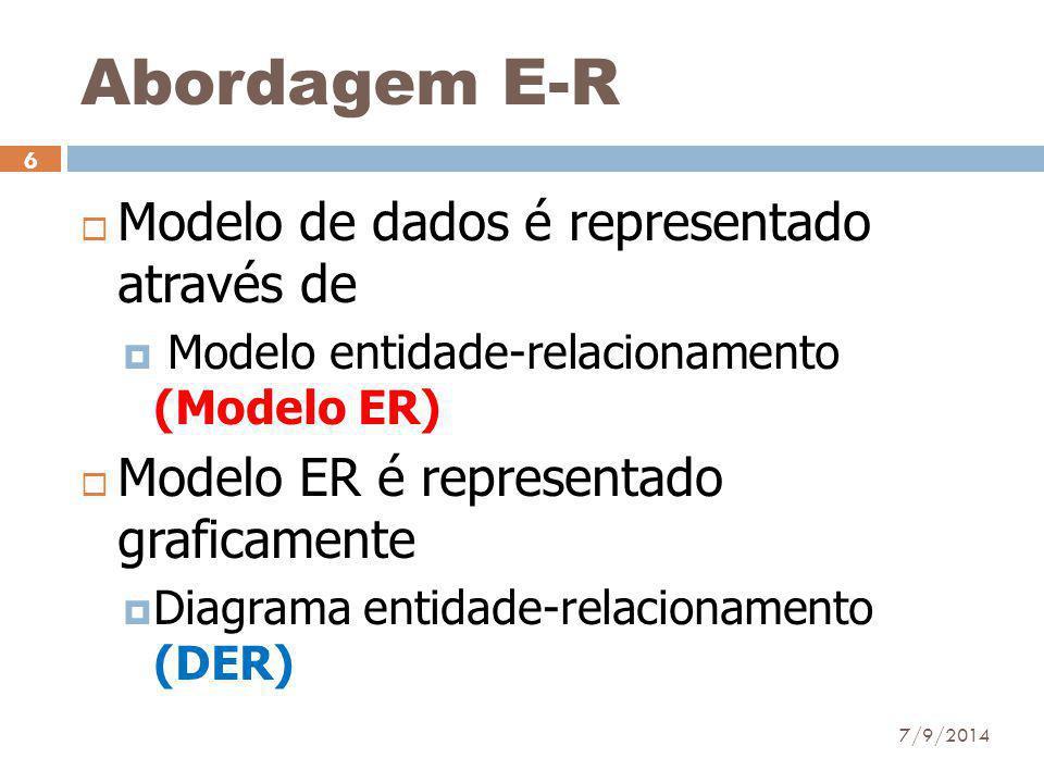 Abordagem E-R  Modelo de dados é representado através de  Modelo entidade-relacionamento (Modelo ER)  Modelo ER é representado graficamente  Diagr