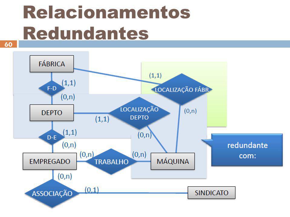 Relacionamentos Redundantes 7/9/2014 60