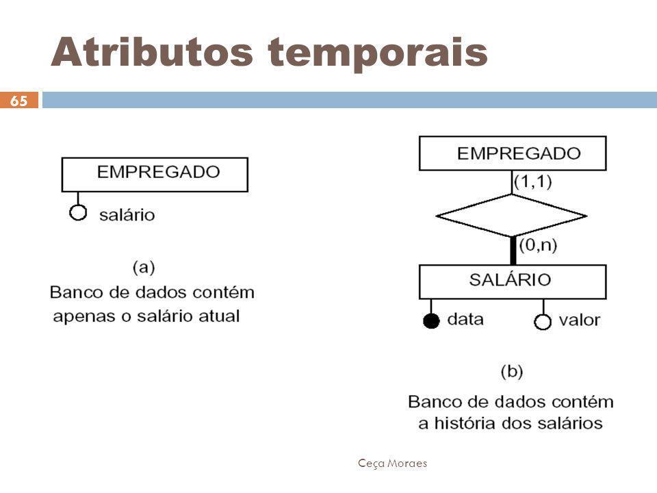 Ceça Moraes 65 Atributos temporais