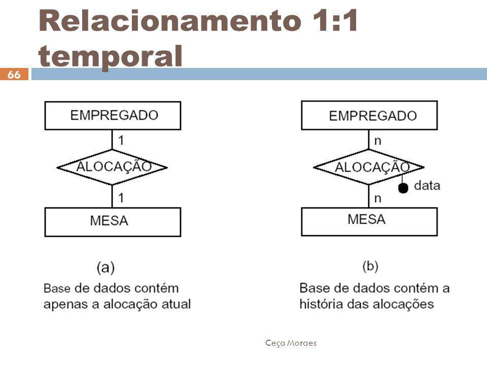 Ceça Moraes 66 Relacionamento 1:1 temporal