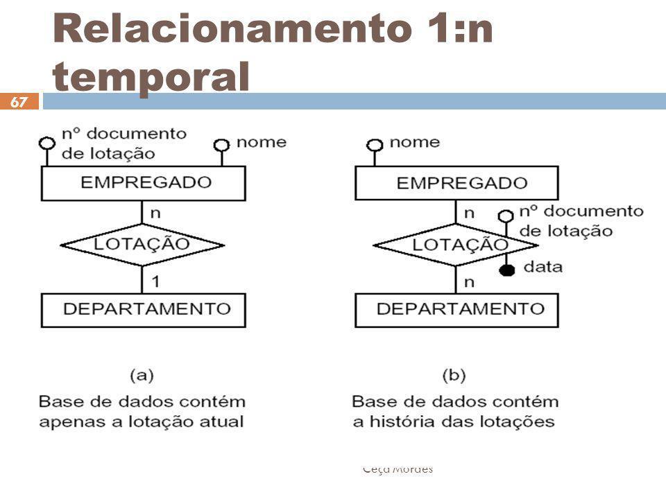 Ceça Moraes 67 Relacionamento 1:n temporal