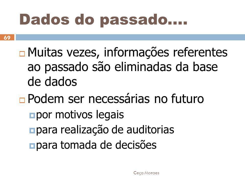 Ceça Moraes 69  Muitas vezes, informações referentes ao passado são eliminadas da base de dados  Podem ser necessárias no futuro  por motivos legai