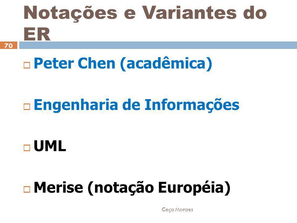 Ceça Moraes 70  Peter Chen (acadêmica)  Engenharia de Informações  UML  Merise (notação Européia) Notações e Variantes do ER