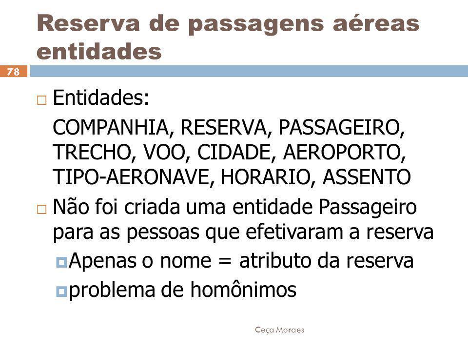 Ceça Moraes 78  Entidades: COMPANHIA, RESERVA, PASSAGEIRO, TRECHO, VOO, CIDADE, AEROPORTO, TIPO-AERONAVE, HORARIO, ASSENTO  Não foi criada uma entid