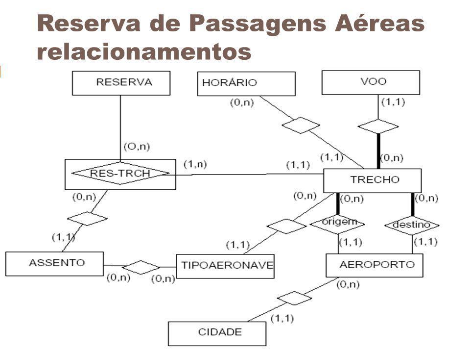 Ceça Moraes 79 Reserva de Passagens Aéreas relacionamentos