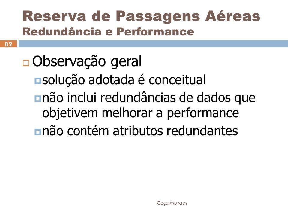 Ceça Moraes 82 Reserva de Passagens Aéreas Redundância e Performance  Observação geral  solução adotada é conceitual  não inclui redundâncias de da