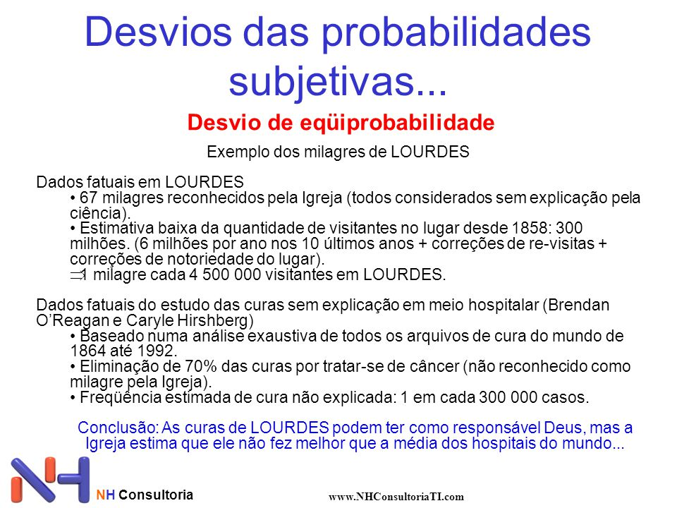 Desvios das probabilidades subjetivas... NH Consultoria www.NHConsultoriaTI.com Desvio de eqüiprobabilidade Exemplo dos milagres de LOURDES Dados fatu