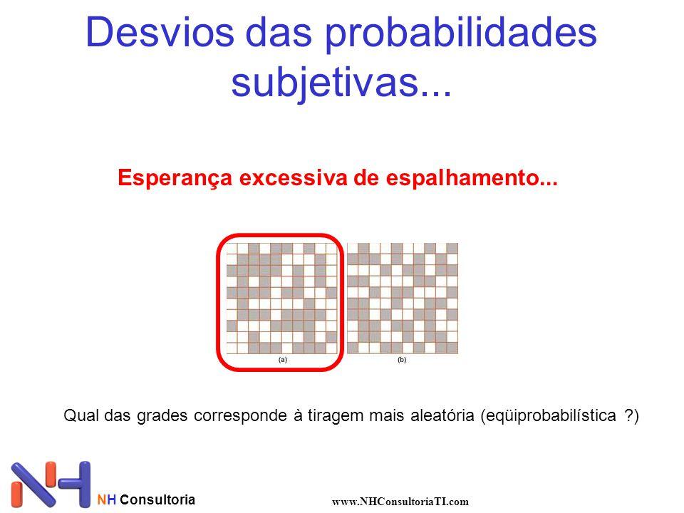 Desvios das probabilidades subjetivas... NH Consultoria www.NHConsultoriaTI.com Qual das grades corresponde à tiragem mais aleatória (eqüiprobabilísti