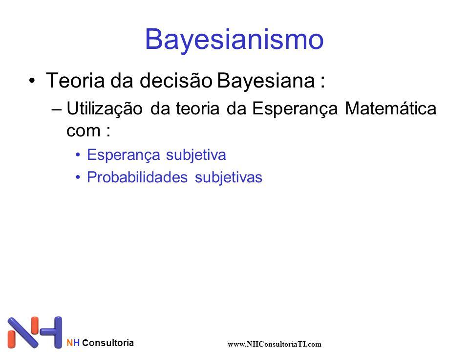 NH Consultoria www.NHConsultoriaTI.com Bayesianismo Teoria da decisão Bayesiana : –Utilização da teoria da Esperança Matemática com : Esperança subjet