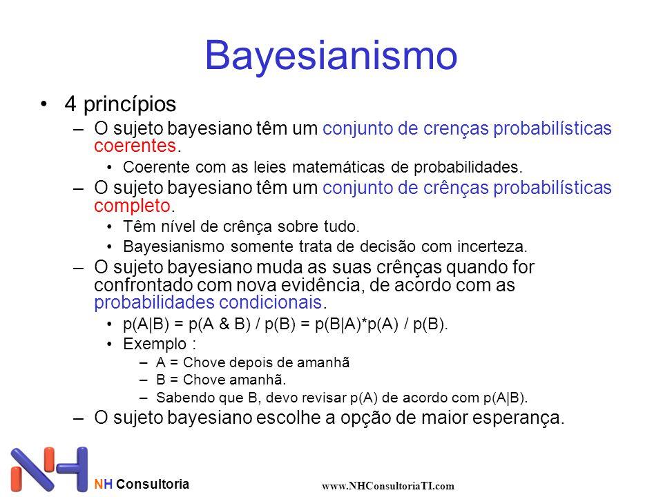NH Consultoria www.NHConsultoriaTI.com Bayesianismo 4 princípios –O sujeto bayesiano têm um conjunto de crenças probabilísticas coerentes. Coerente co