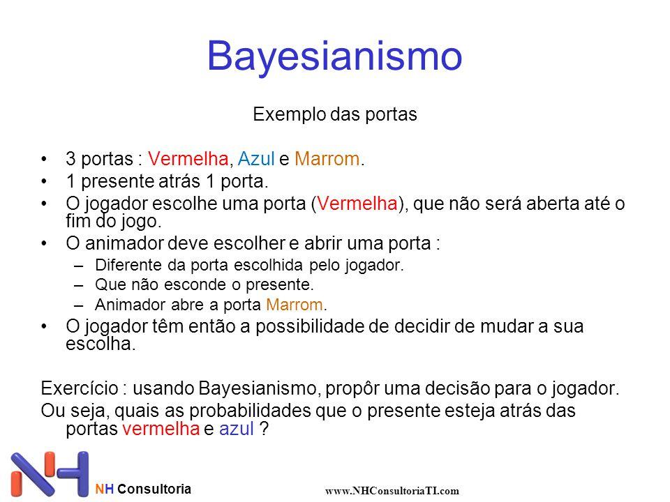 NH Consultoria www.NHConsultoriaTI.com Bayesianismo Exemplo das portas 3 portas : Vermelha, Azul e Marrom. 1 presente atrás 1 porta. O jogador escolhe