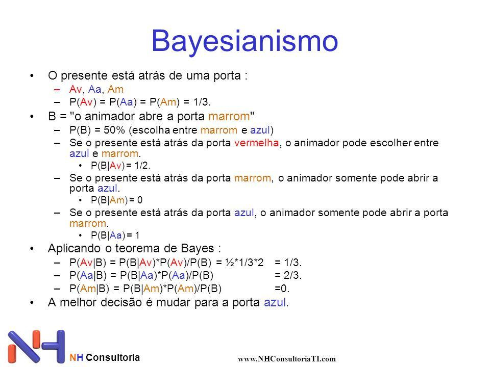 NH Consultoria www.NHConsultoriaTI.com Bayesianismo O presente está atrás de uma porta : –Av, Aa, Am –P(Av) = P(Aa) = P(Am) = 1/3. B =