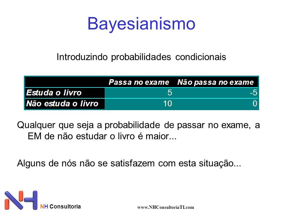 NH Consultoria www.NHConsultoriaTI.com Bayesianismo Introduzindo probabilidades condicionais Qualquer que seja a probabilidade de passar no exame, a E