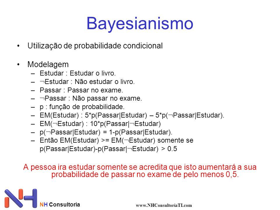 NH Consultoria www.NHConsultoriaTI.com Bayesianismo Utilização de probabilidade condicional Modelagem –Estudar : Estudar o livro. –  Estudar : Não es