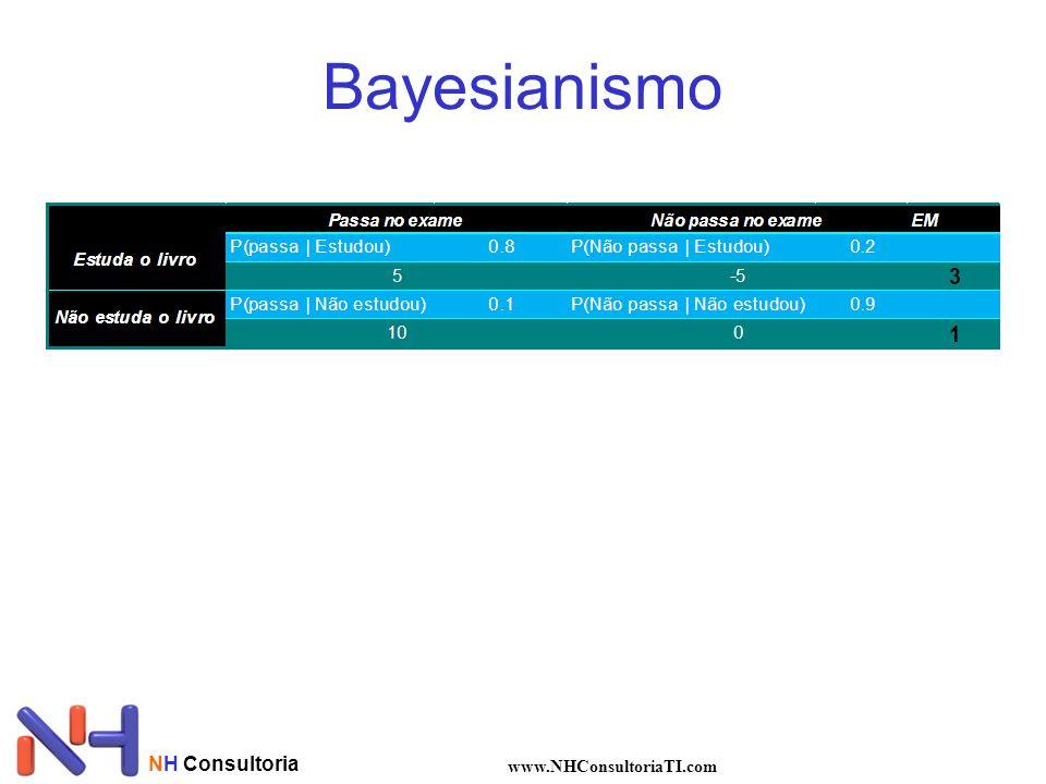 Bayesianismo NH Consultoria www.NHConsultoriaTI.com